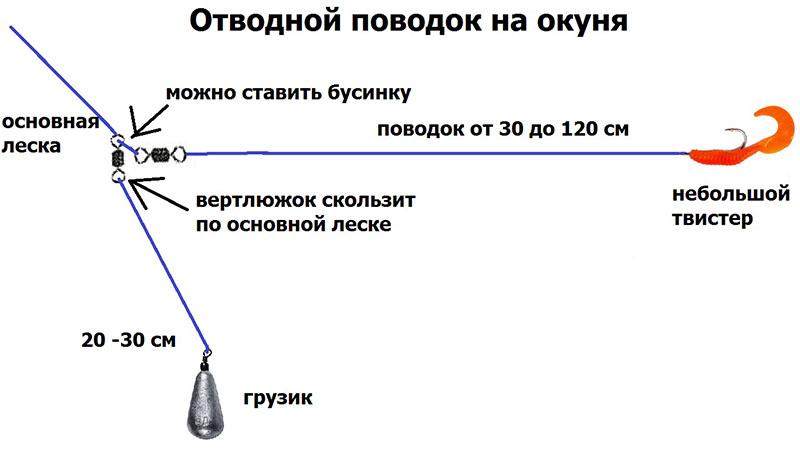 Московская оснастка